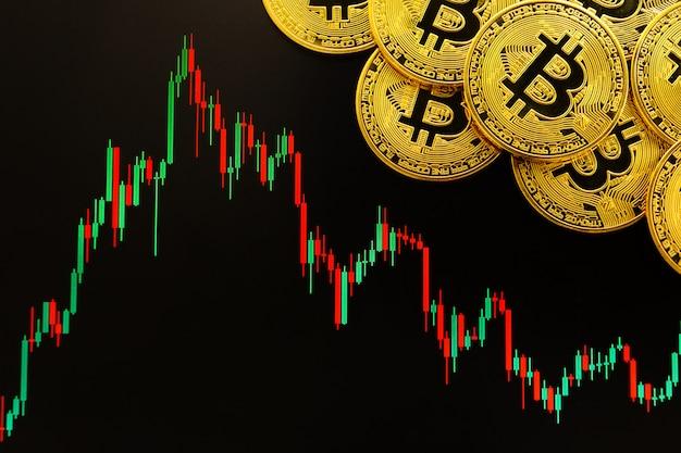 Tendance à La Baisse De La Crypto-monnaie Bitcoin Indiquée Par Des Bougies Vertes Et Rouges. Pièce De Monnaie Btc Devant Le Graphique De Négociation Photo Premium