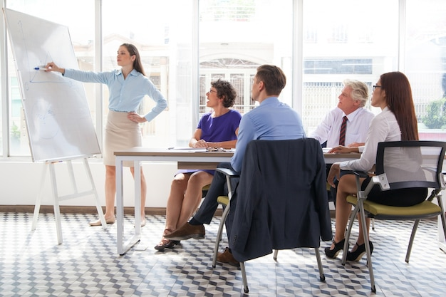 Bureau reunion: location bureaux et salles de réunion avantages