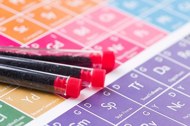 Campioni di sangue sulla tabella degli elementi chimici Foto Premium