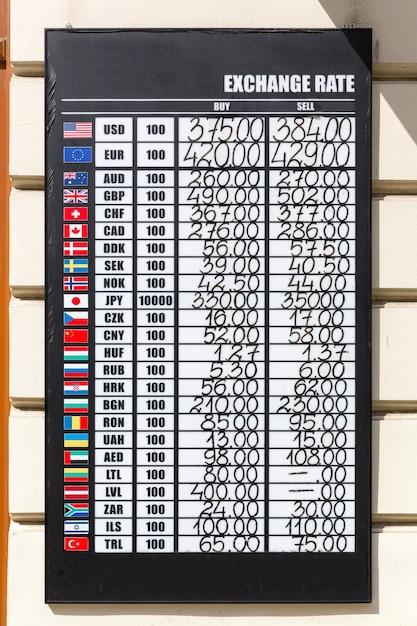 Tabellone dei tassi di cambio con più valute Foto Premium