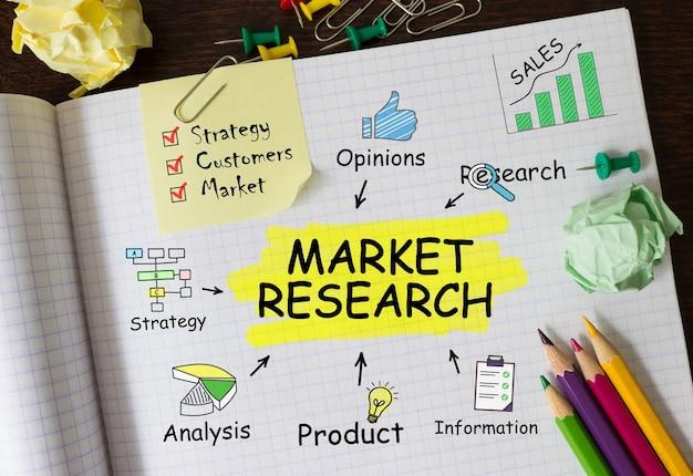 Notebook con strumenti e note sulle ricerche di mercato Foto Premium