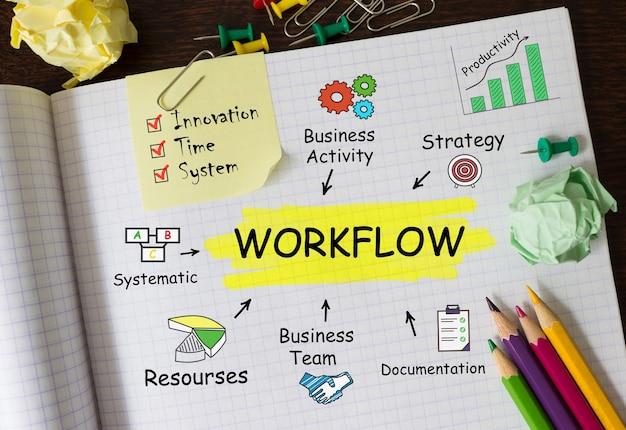 Notebook con strumenti e note sul flusso di lavoro Foto Premium