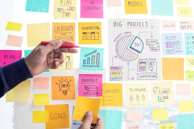 Condivisione di concetti di idee con strategia di scrittura di papernote sull'ufficio in vetro a parete Foto Premium