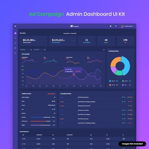 Interfaccia utente dashboard amministratore web campagna pubblicitaria Psd Premium