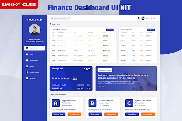 Kit di interfaccia utente del dashboard di gestione finanziaria Psd Premium