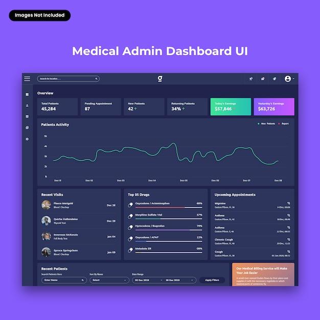 Interfaccia utente del pannello di amministrazione di genige-medical Psd Premium