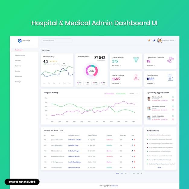 Interfaccia utente dashboard holymont-medical web admin Psd Premium