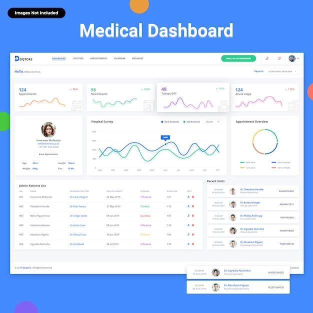 Interfaccia utente dashboard di amministrazione web medica Psd Premium