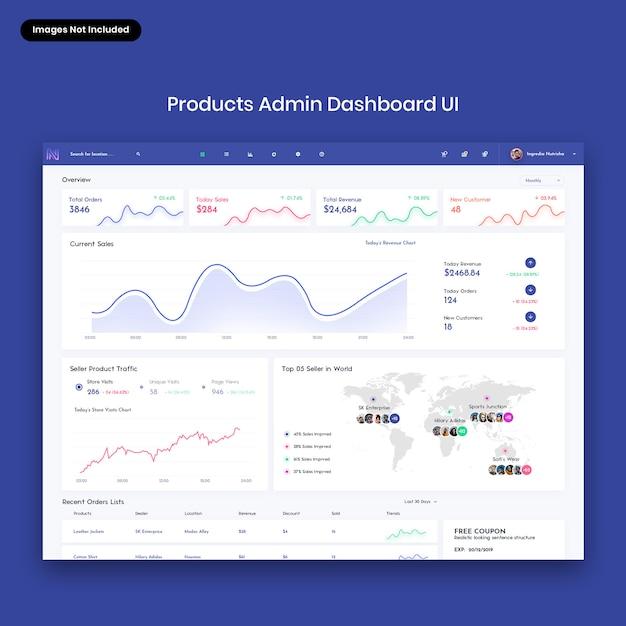 Interfaccia utente dashboard di amministrazione dei prodotti Psd Premium