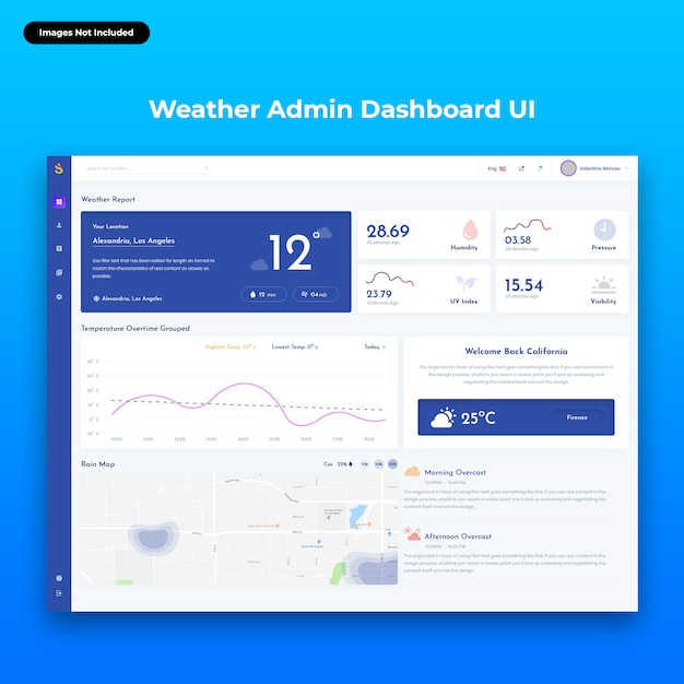 Interfaccia utente del dashboard di amministrazione web di sailsmith-weather Psd Premium