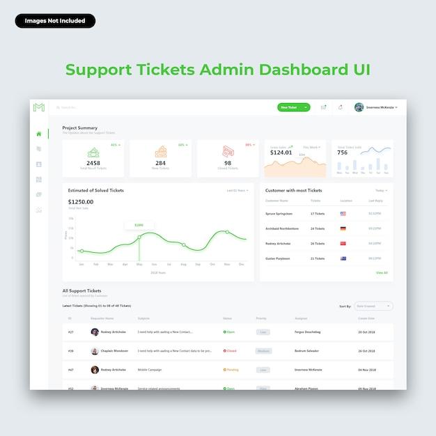 Interfaccia utente dashboard di amministrazione ticket di supporto Psd Premium