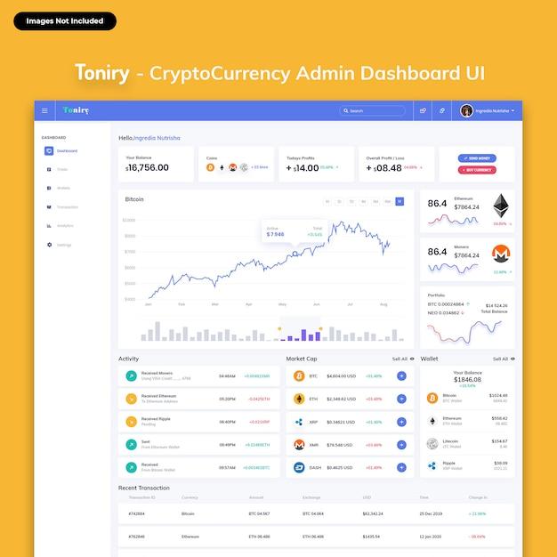 Toniry - kit interfaccia utente dashboard di amministrazione di cryptocurrency Psd Premium