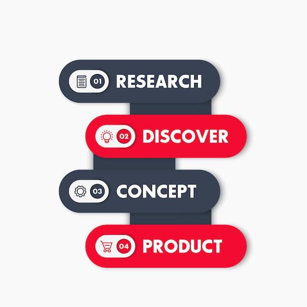 1, 2, 3, 4 passaggi, cronologia, infografica di sviluppo del prodotto Vettore Premium