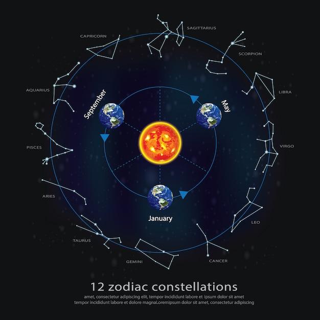 12 costellazioni zodiacali illustrazione Vettore Premium