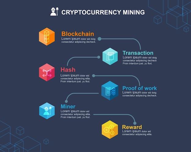 bitcoin infografica mineraria)