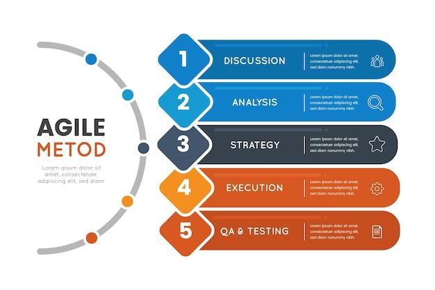 Concetto di infografica agile Vettore Premium