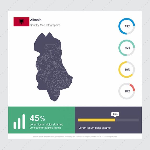 Modello di infografica mappa e bandiera albania Vettore Premium