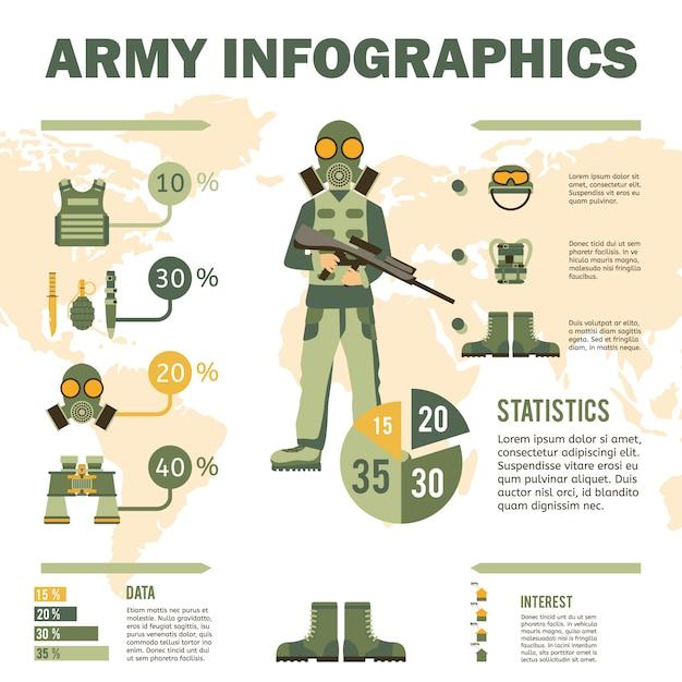 Infografica attrezzature soldato dell'esercito Vettore Premium