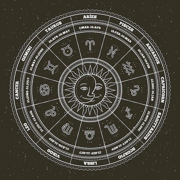 Simboli astrologici e segni mistici. cerchio dello zodiaco con segni dell'oroscopo. linea sottile . Vettore Premium