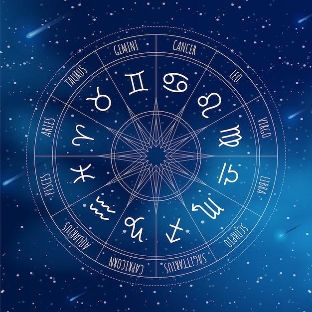 Ruota di astrologia con sfondo di segni zodiacali Vettore Premium