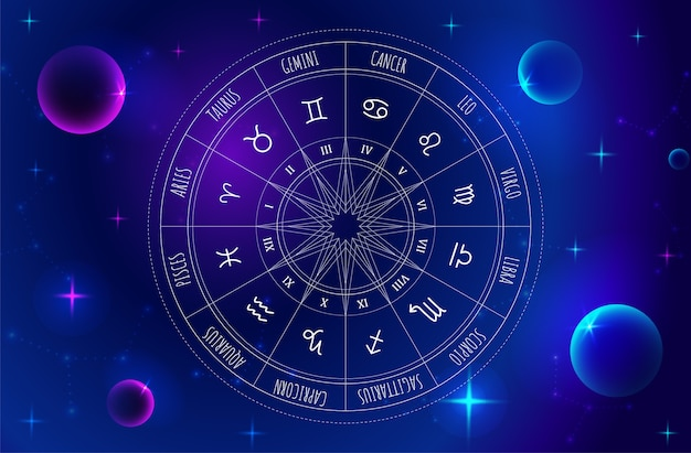 Ruota di astrologia con segni zodiacali sullo sfondo dello spazio esterno. mistero ed esoterico. Vettore Premium