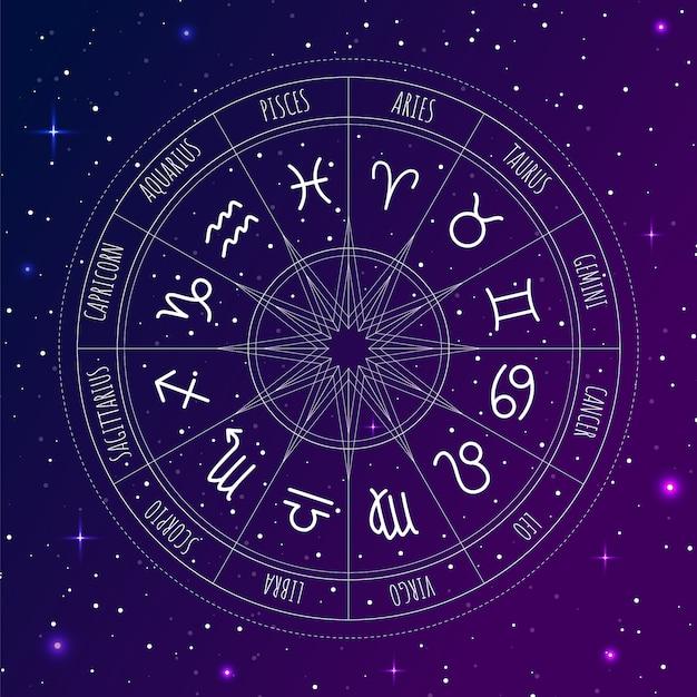 Ruota di astrologia con segni zodiacali sullo spazio esterno Vettore Premium