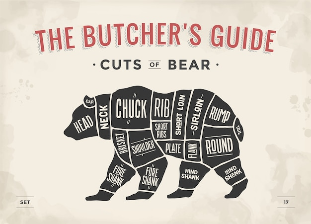 Bear cut of meat set poster schema del macellaio Vettore Premium