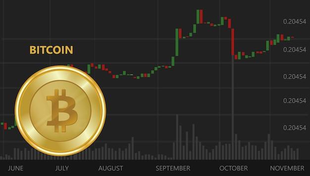 Criptovalute, Ethereum sfonda quota 3.000 dollari. Diminuisce il peso del Bitcoin