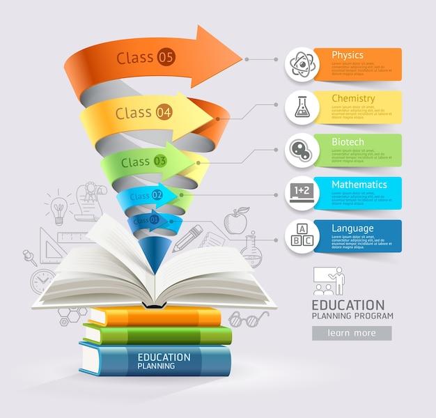 Libri passo educazione cono infografica. Vettore Premium