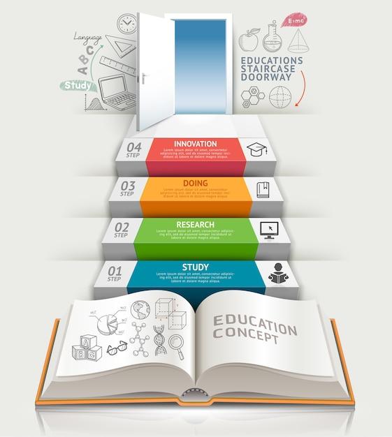 Libri passo educazione infografica. Vettore Premium