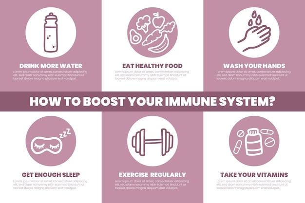 Potenzia l'infografica del tuo sistema immunitario Vettore Premium