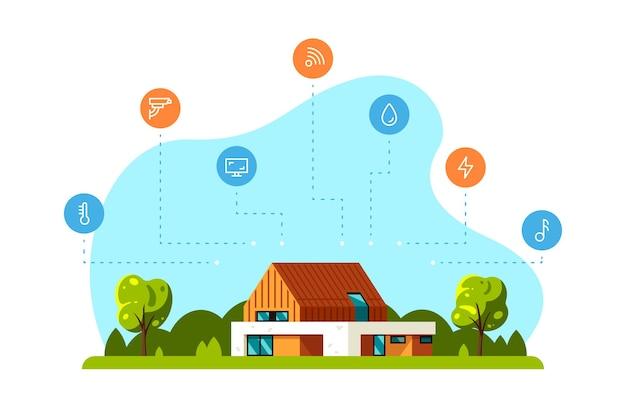 Luminoso paesaggio estivo con casa moderna, alberi e icone di concetto. Vettore Premium