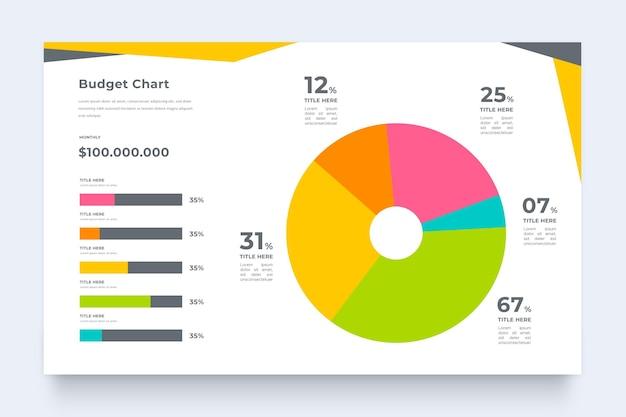 Modello di infografica budget con grafico a torta Vettore Premium