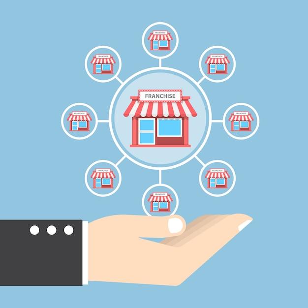 Sistema di commercializzazione di franchising della tenuta della mano dell'uomo d'affari Vettore Premium