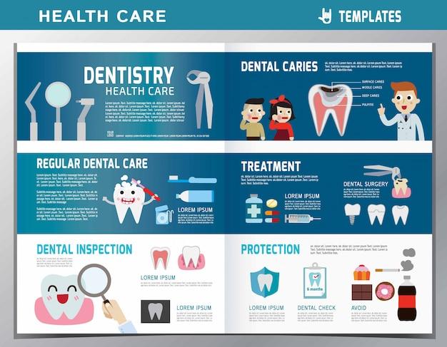 Illustrazione del dentista e del paziente del fumetto. cure odontoiatriche. Vettore Premium