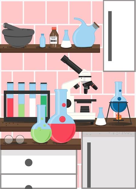 Modello di progettazione del manifesto del laboratorio di scienze chimiche Vettore Premium