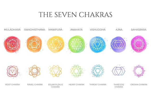 Chakra colorati impostare il concetto Vettore Premium