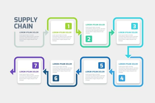 Modello di infographic colorato catena di approvvigionamento Vettore Premium