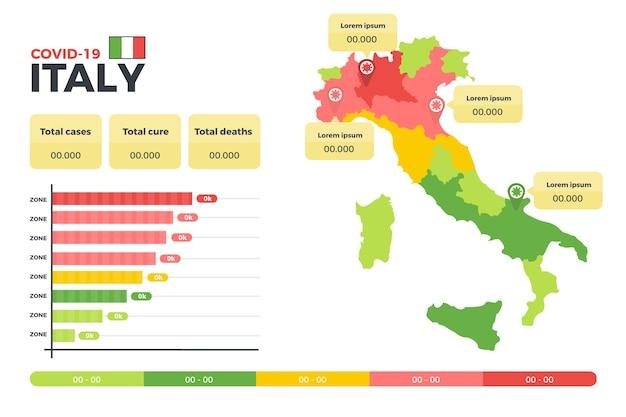 Mappa di coronavirus paese infografica Vettore Premium