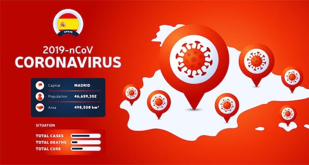 Focolaio di coronavirus da wuhan, cina. fai attenzione ai nuovi focolai di coronavirus in spagna. diffusione del romanzo coronavirus background. Vettore Premium