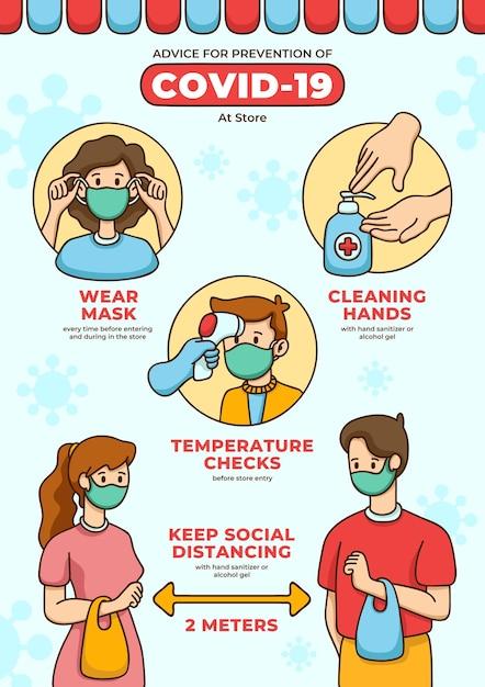 Poster di prevenzione del coronavirus per i negozi Vettore Premium