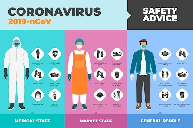 Concetto di consigli sulla protezione del coronavirus Vettore Premium