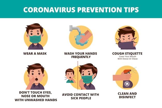 Suggerimenti sul coronavirus per la protezione dai virus Vettore Premium