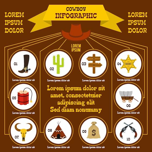 Elementi di infografica da cowboy in stile piatto per qualsiasi disegno Vettore Premium