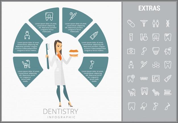 Modello, elementi ed icone infographic di odontoiatria Vettore Premium