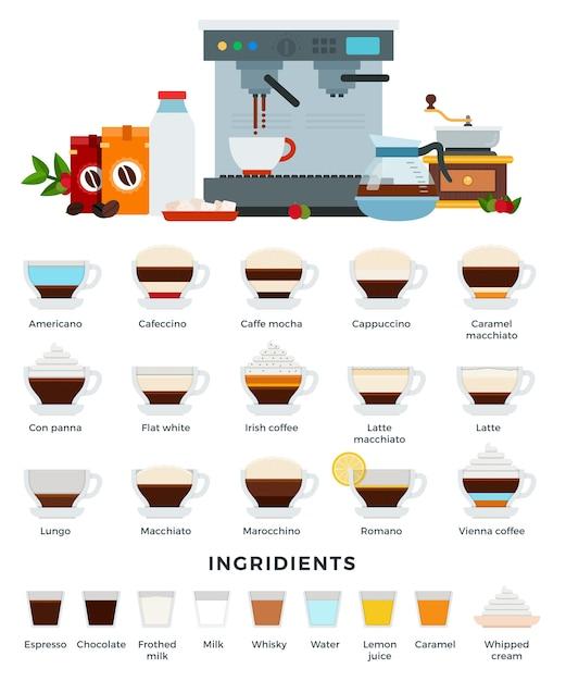Diversi tipi di bevande al caffè in tazze di vetro con piattini Vettore Premium