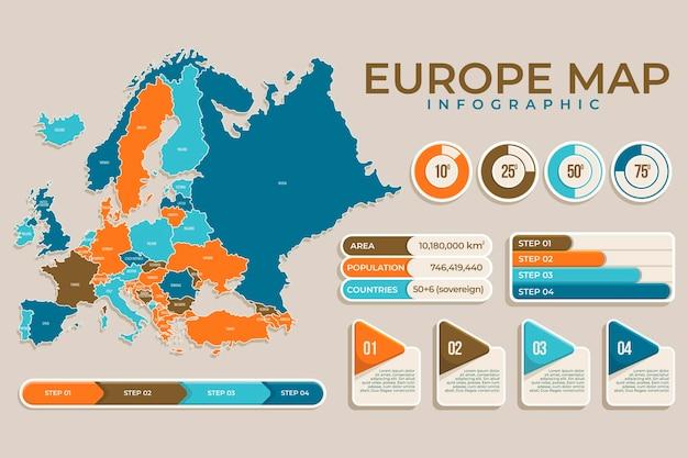 Europa mappa infografica in design piatto Vettore Premium