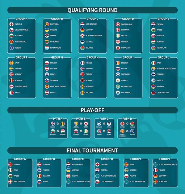 Sorteggio europeo di calcio, play-off e sorteggio finale del 2020. gruppo di squadre di calcio internazionali con bandiera nazionale cerchio piatto. . Vettore Premium