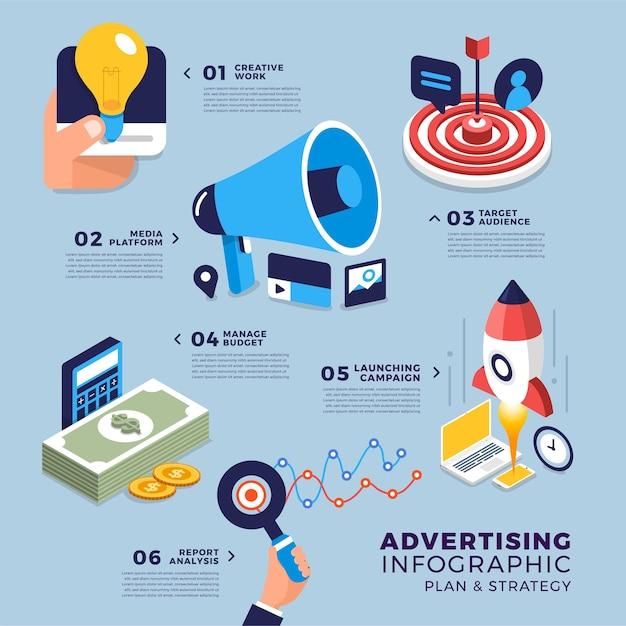 Piano di processo multimediale di concetto di design piatto e strategia presenti da infografica Vettore Premium