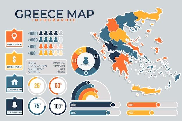 Design piatto grecia mappa infografica Vettore Premium